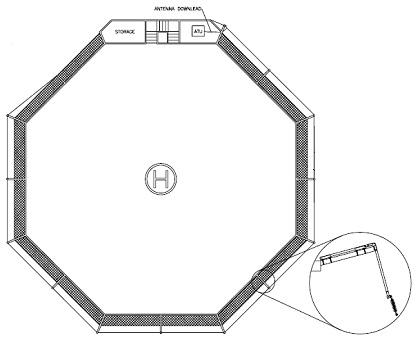 Nautel-NAV-Antenna-CL-HD-Helideck