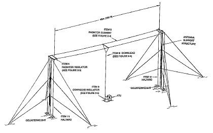 Nautel-NAV-Antenna-T-20