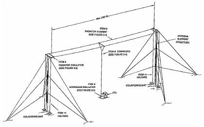 Nautel-NAV-Antenna-T-35-T-50