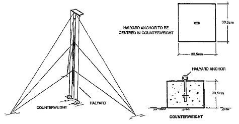 Nautel-NAV-Antenna-T-Counterweight-System