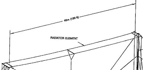 Nautel-NAV-Antenna-T-Increased-Efficiency