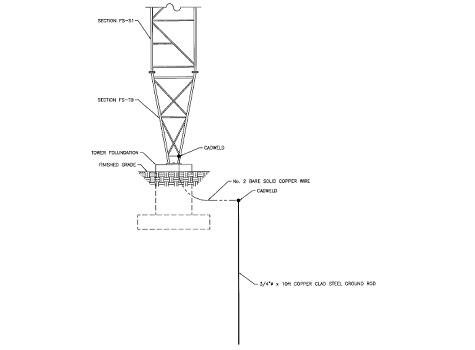 Nautel-NAV-Antenna-T-Lightning-Protection