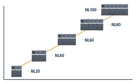 Nautel-NAV-LORAN-LF-PNT-NL-Series-Scalability