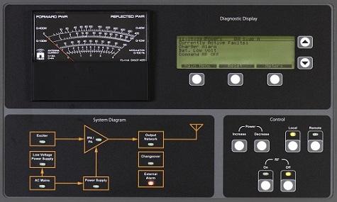 Nautel-NAV-NDB-VR125-GUI