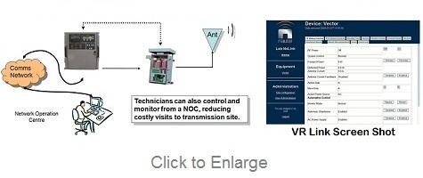 Nautel-NAV-Vector-Remote-Control-Monitoring